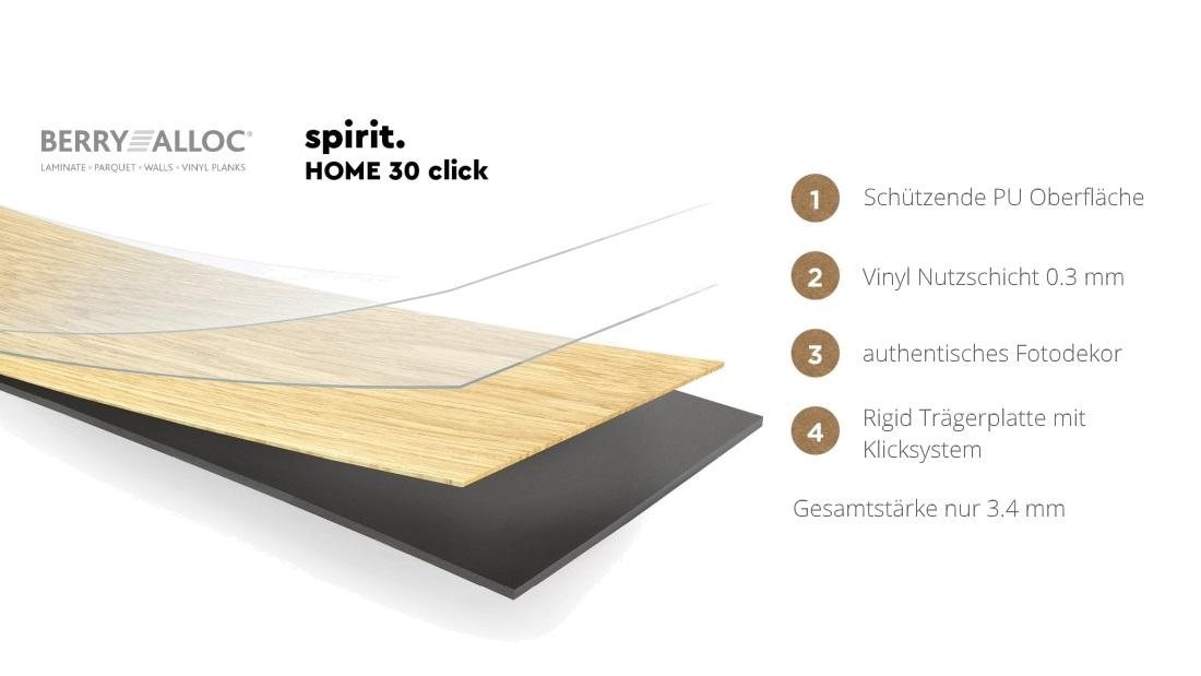 berryAlloc Spirit Home 30 Click Rigid Designboden Aufbau Querschnitt